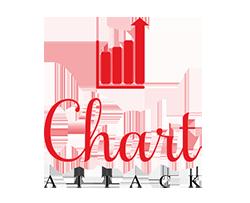 Chart Attack - Best Magazine 2019